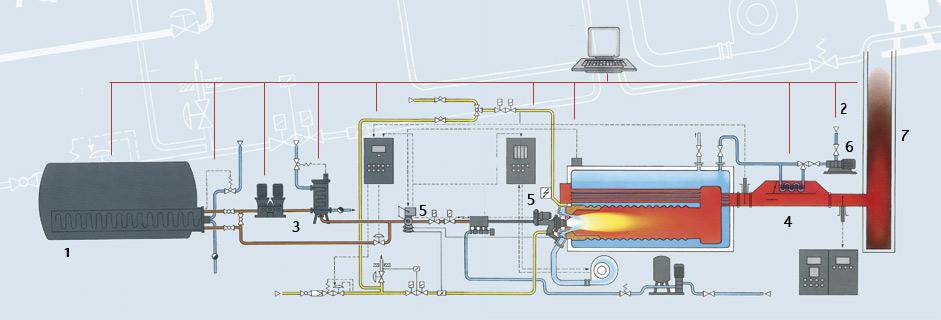 Instalaci n sogecal calderas de vapor flu do y aceite - Instalacion calderas de gas ...